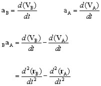 RELATIVE MOTION,2D motion,mechanics revision notes from A-level ...