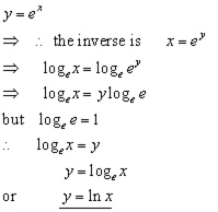 log is inverse of exponential