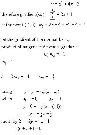 equation of a normal to a curve #1