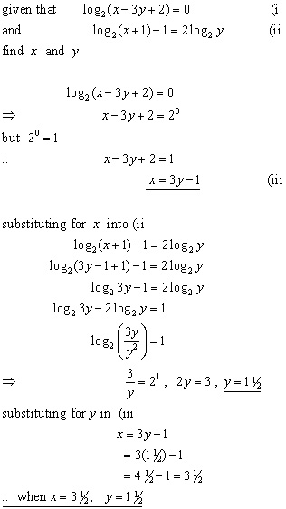Logarithmsexponentials logarithms from a level maths tutor logarithm problem2 publicscrutiny Image collections