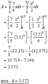 included area problem 3b
