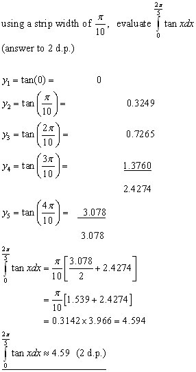 THE TRAPEZIUM RULE, integration from A-level Maths Tutor