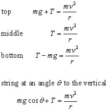 vertical circle theory part #01