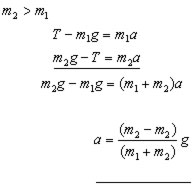 pulleys equations