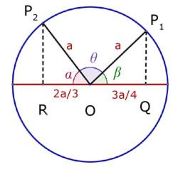simple harmonic motion maths pdf