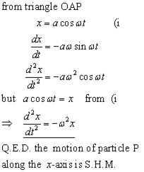 SIMPLE HARMONIC MOTION,linear motion,mechanics revision notes from A