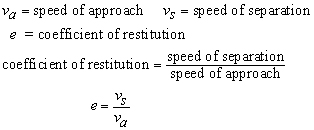 Restitution coefficient
