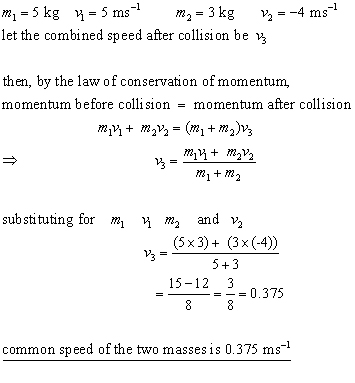 CONSERVATION MOMENTUM,momentum & impulse,mechanics revision notes ...