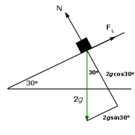 inclined plane friction problem