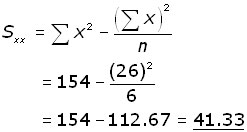 linear regression worksheets