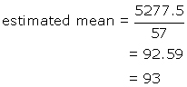 estimated mean - equation #2
